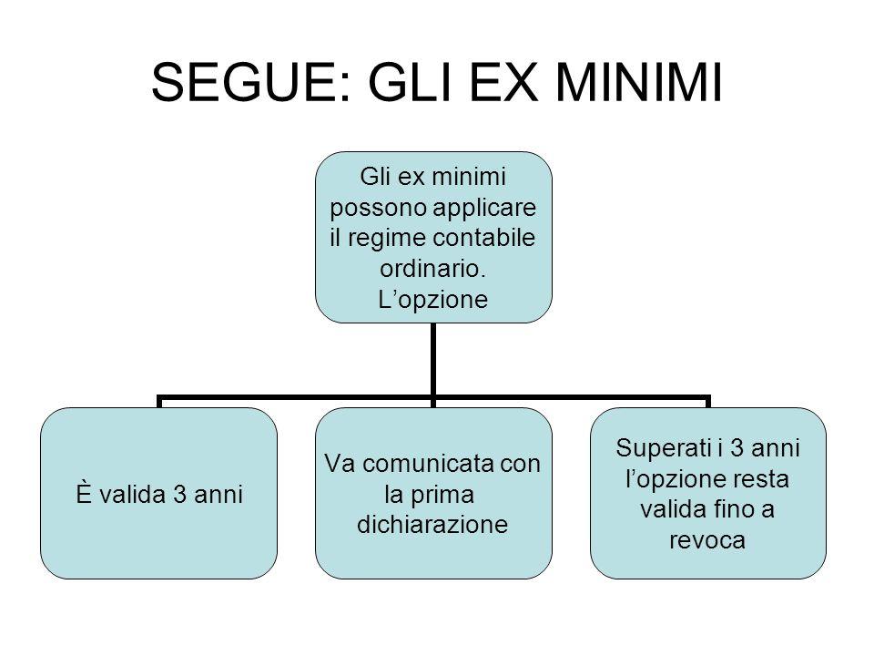 SEGUE: GLI EX MINIMI Gli ex minimi possono applicare il regime contabile ordinario. Lopzione È valida 3 anni Va comunicata con la prima dichiarazione