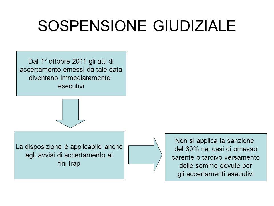 SOSPENSIONE GIUDIZIALE Dal 1° ottobre 2011 gli atti di accertamento emessi da tale data diventano immediatamente esecutivi La disposizione è applicabi