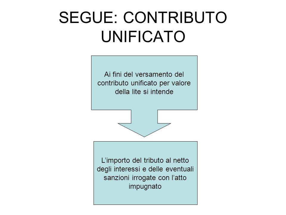 SEGUE: CONTRIBUTO UNIFICATO Ai fini del versamento del contributo unificato per valore della lite si intende Limporto del tributo al netto degli inter