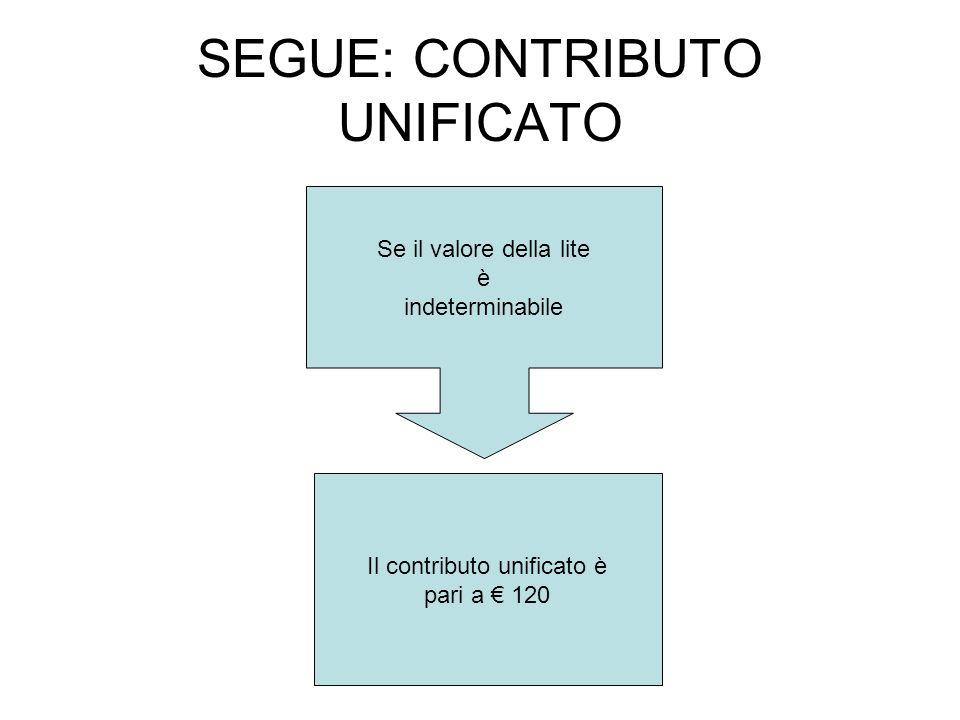 SEGUE: CONTRIBUTO UNIFICATO Se il valore della lite è indeterminabile Il contributo unificato è pari a 120