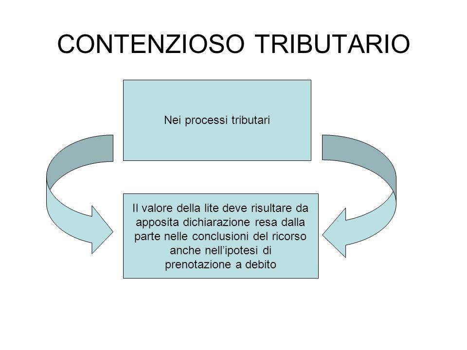 CONTENZIOSO TRIBUTARIO Nei processi tributari Il valore della lite deve risultare da apposita dichiarazione resa dalla parte nelle conclusioni del ric