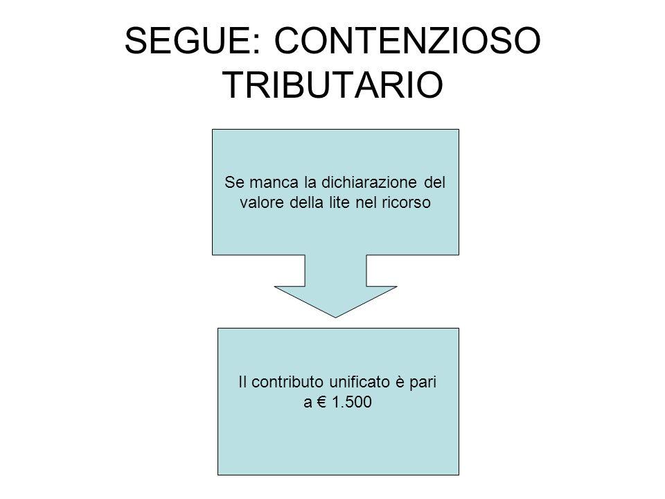 SEGUE: CONTENZIOSO TRIBUTARIO Se manca la dichiarazione del valore della lite nel ricorso Il contributo unificato è pari a 1.500