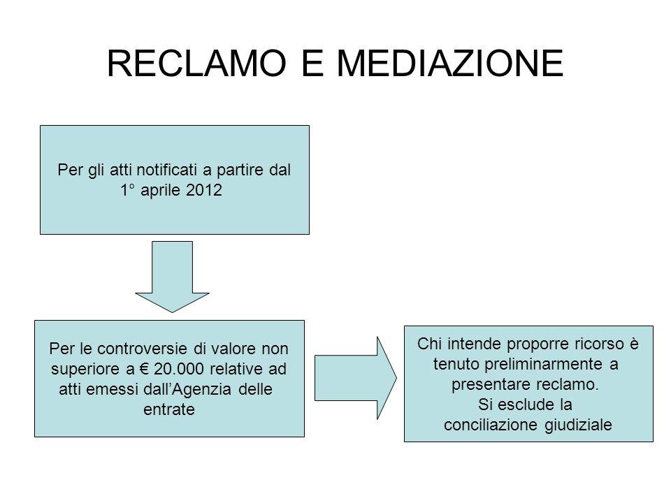 RECLAMO E MEDIAZIONE Per gli atti notificati a partire dal 1° aprile 2012 Per le controversie di valore non superiore a 20.000 relative ad atti emessi