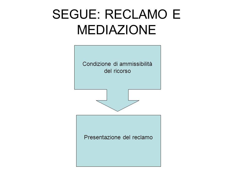 SEGUE: RECLAMO E MEDIAZIONE Condizione di ammissibilità del ricorso Presentazione del reclamo