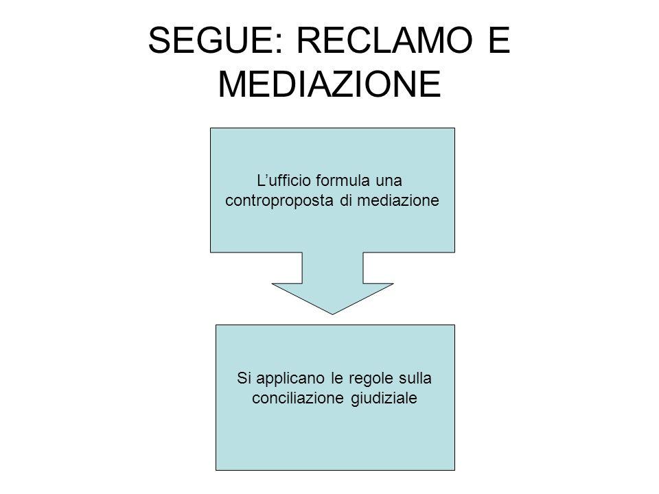 SEGUE: RECLAMO E MEDIAZIONE Lufficio formula una controproposta di mediazione Si applicano le regole sulla conciliazione giudiziale
