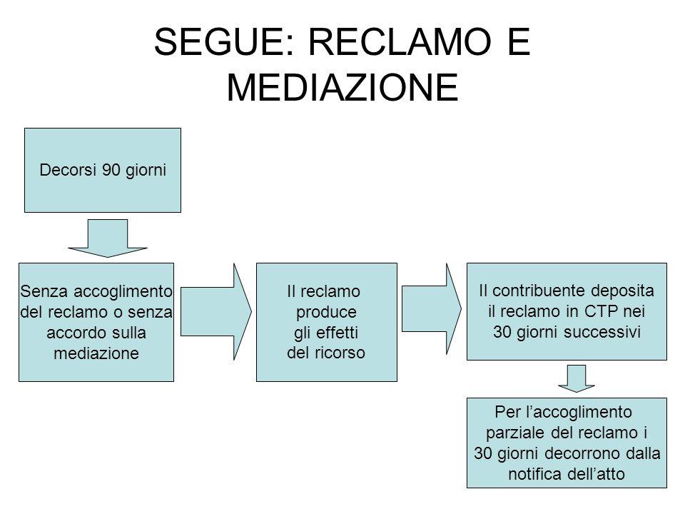 SEGUE: RECLAMO E MEDIAZIONE Decorsi 90 giorni Senza accoglimento del reclamo o senza accordo sulla mediazione Il reclamo produce gli effetti del ricor