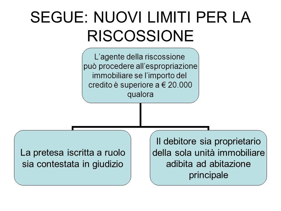 SEGUE: NUOVI LIMITI PER LA RISCOSSIONE Lagente della riscossione può procedere allespropriazione immobiliare se limporto del credito è superiore a 20.