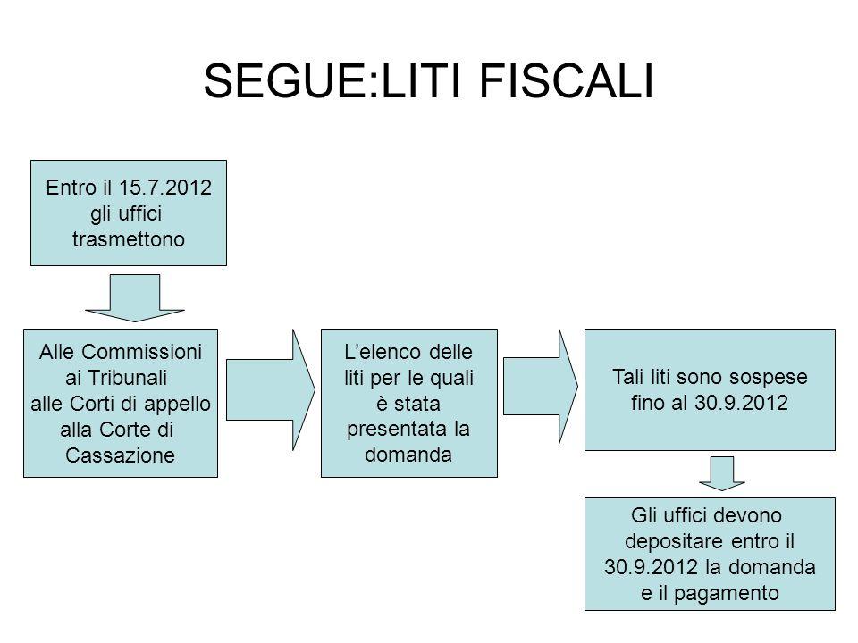 SEGUE:LITI FISCALI Entro il 15.7.2012 gli uffici trasmettono Alle Commissioni ai Tribunali alle Corti di appello alla Corte di Cassazione Lelenco dell