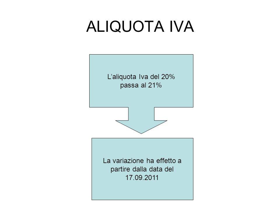 ALIQUOTA IVA Laliquota Iva del 20% passa al 21% La variazione ha effetto a partire dalla data del 17.09.2011