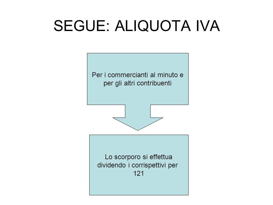 SEGUE: ALIQUOTA IVA Per i commercianti al minuto e per gli altri contribuenti Lo scorporo si effettua dividendo i corrispettivi per 121