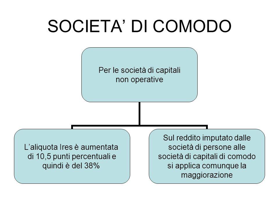 SOCIETA DI COMODO Per le società di capitali non operative Laliquota Ires è aumentata di 10,5 punti percentuali e quindi è del 38% Sul reddito imputat