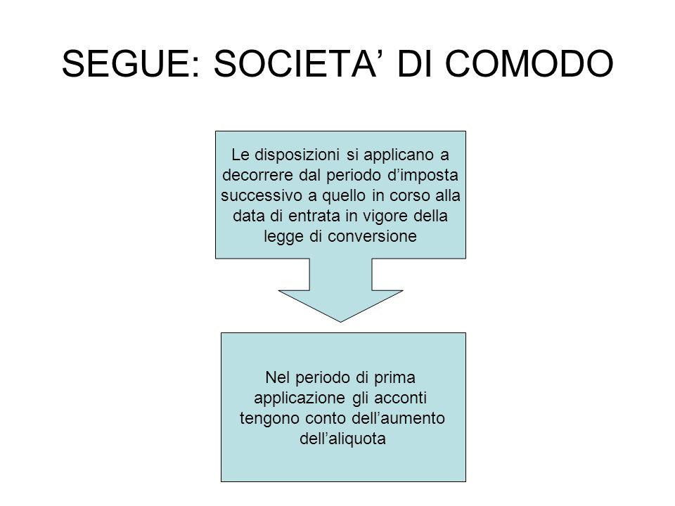 SEGUE: SOCIETA DI COMODO Le disposizioni si applicano a decorrere dal periodo dimposta successivo a quello in corso alla data di entrata in vigore del
