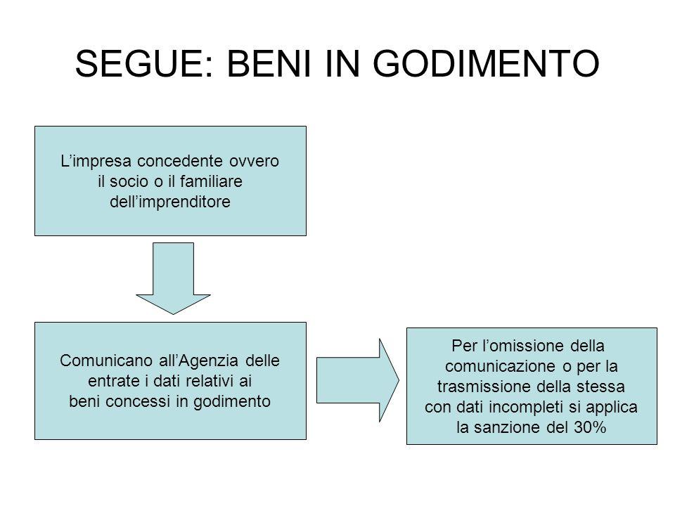 SEGUE: BENI IN GODIMENTO Limpresa concedente ovvero il socio o il familiare dellimprenditore Comunicano allAgenzia delle entrate i dati relativi ai be