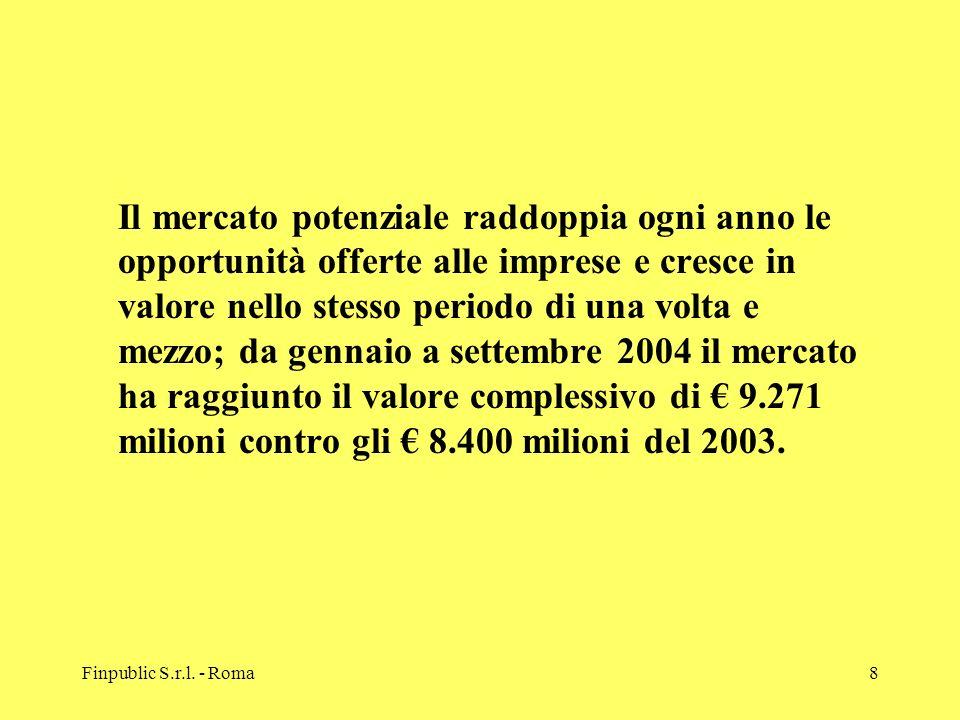 Finpublic S.r.l. - Roma8 Il mercato potenziale raddoppia ogni anno le opportunità offerte alle imprese e cresce in valore nello stesso periodo di una