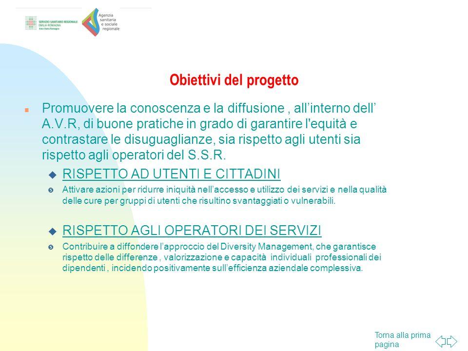 Torna alla prima pagina Obiettivi del progetto Promuovere la conoscenza e la diffusione, allinterno dell A.V.R, di buone pratiche in grado di garantir