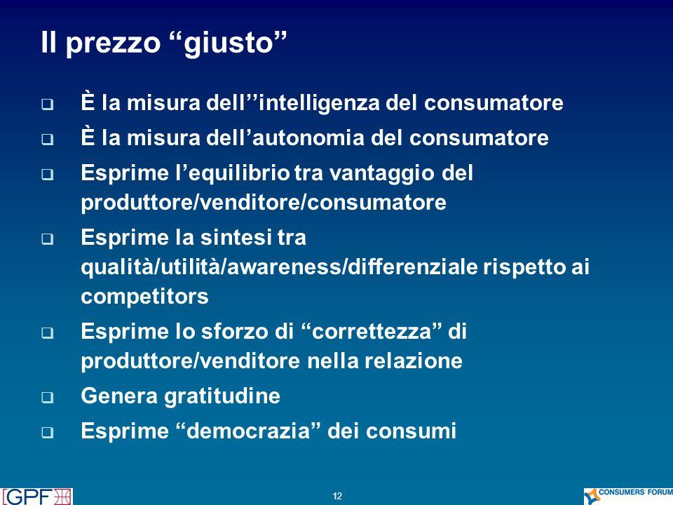 12 Il prezzo giusto È la misura dellintelligenza del consumatore È la misura dellautonomia del consumatore Esprime lequilibrio tra vantaggio del produ