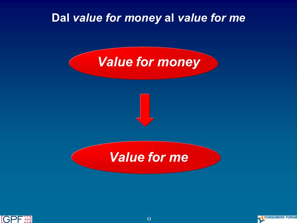13 Dal value for money al value for me Value for money Value for me