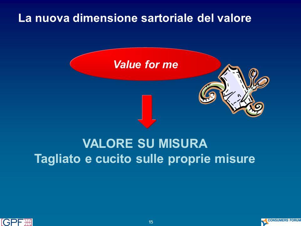 15 Value for me VALORE SU MISURA Tagliato e cucito sulle proprie misure La nuova dimensione sartoriale del valore