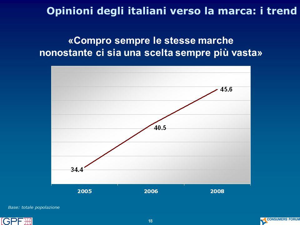 18 Opinioni degli italiani verso la marca: i trend Base: totale popolazione «Compro sempre le stesse marche nonostante ci sia una scelta sempre più va