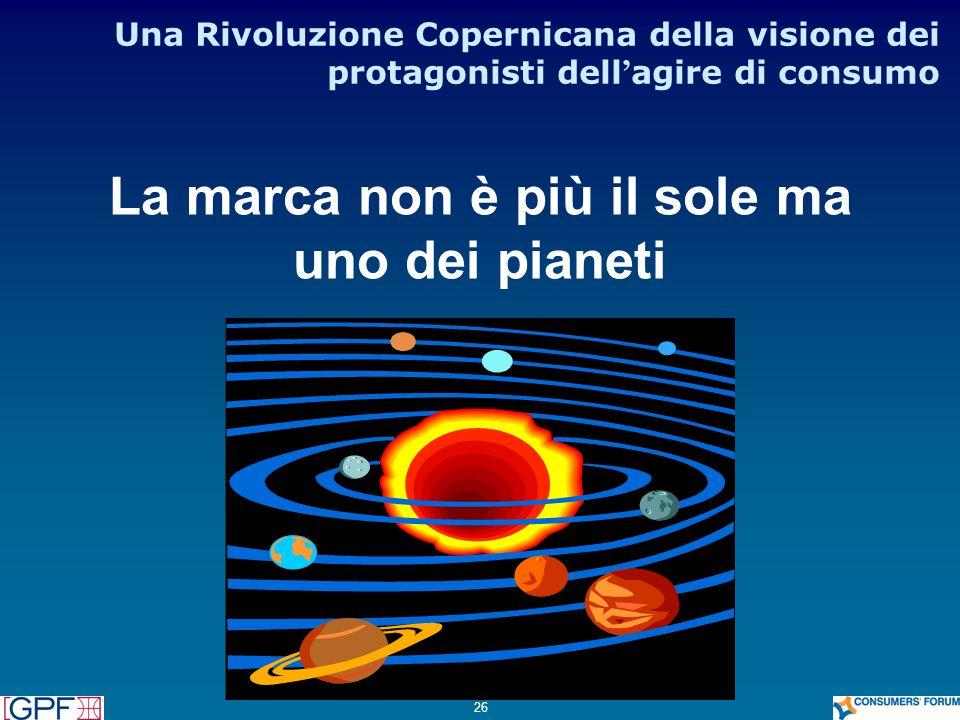 26 La marca non è più il sole ma uno dei pianeti Una Rivoluzione Copernicana della visione dei protagonisti dell agire di consumo