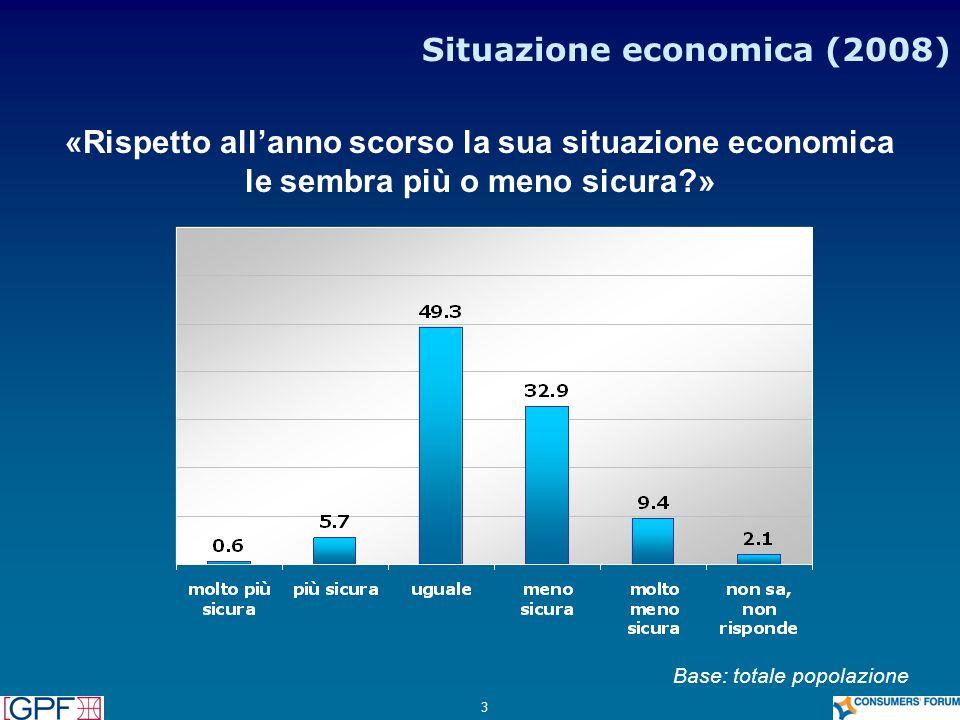 3 Situazione economica (2008) Base: totale popolazione «Rispetto allanno scorso la sua situazione economica le sembra più o meno sicura?»