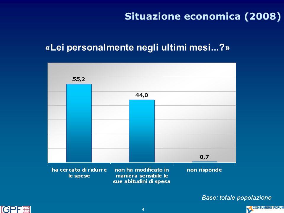 4 Situazione economica (2008) Base: totale popolazione «Lei personalmente negli ultimi mesi...?»