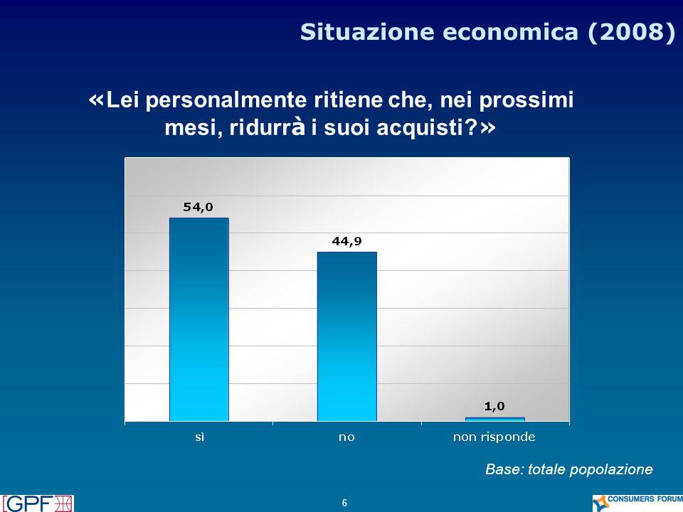 6 Situazione economica (2008) « Lei personalmente ritiene che, nei prossimi mesi, ridurr à i suoi acquisti? » Base: totale popolazione
