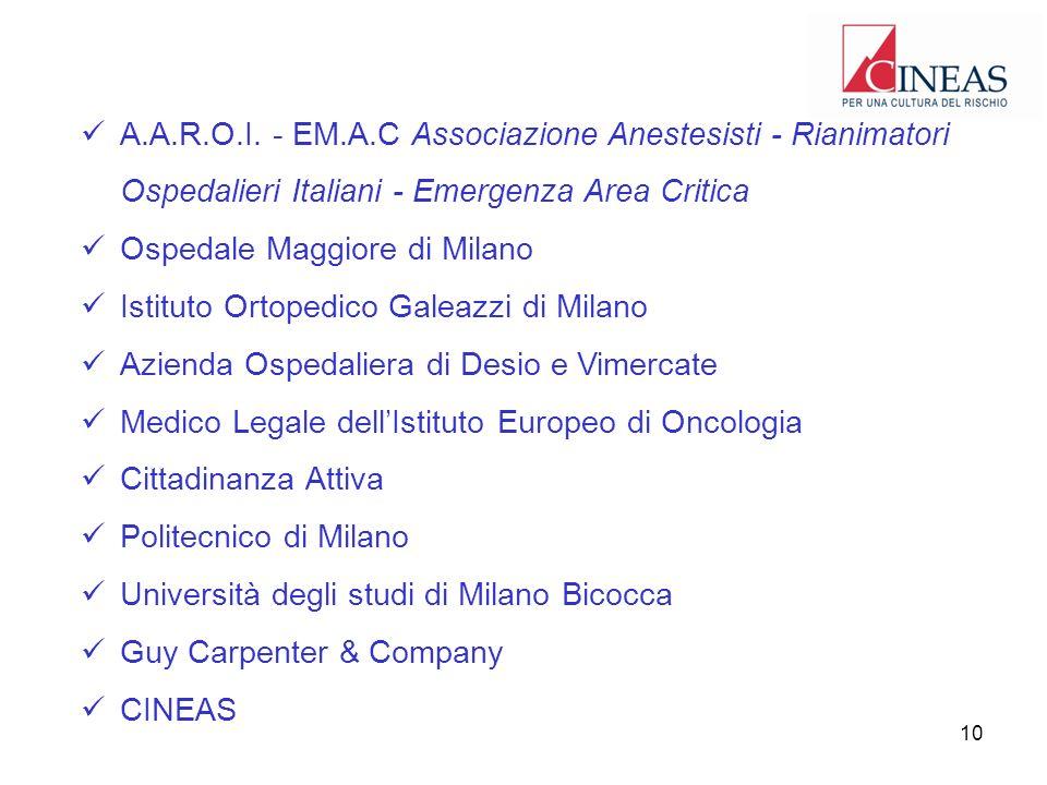 A.A.R.O.I. - EM.A.C Associazione Anestesisti - Rianimatori Ospedalieri Italiani - Emergenza Area Critica Ospedale Maggiore di Milano Istituto Ortopedi
