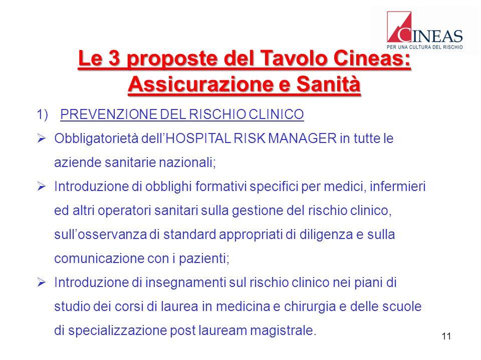1)PREVENZIONE DEL RISCHIO CLINICO Obbligatorietà dellHOSPITAL RISK MANAGER in tutte le aziende sanitarie nazionali; Introduzione di obblighi formativi