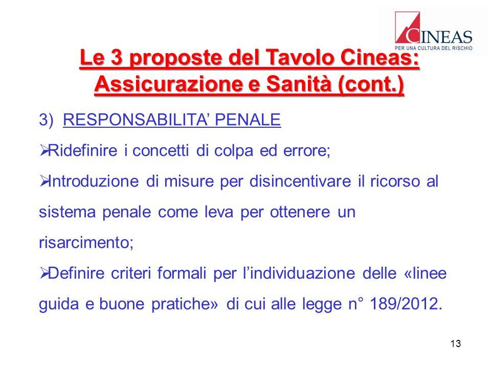 3)RESPONSABILITA PENALE Ridefinire i concetti di colpa ed errore; Introduzione di misure per disincentivare il ricorso al sistema penale come leva per