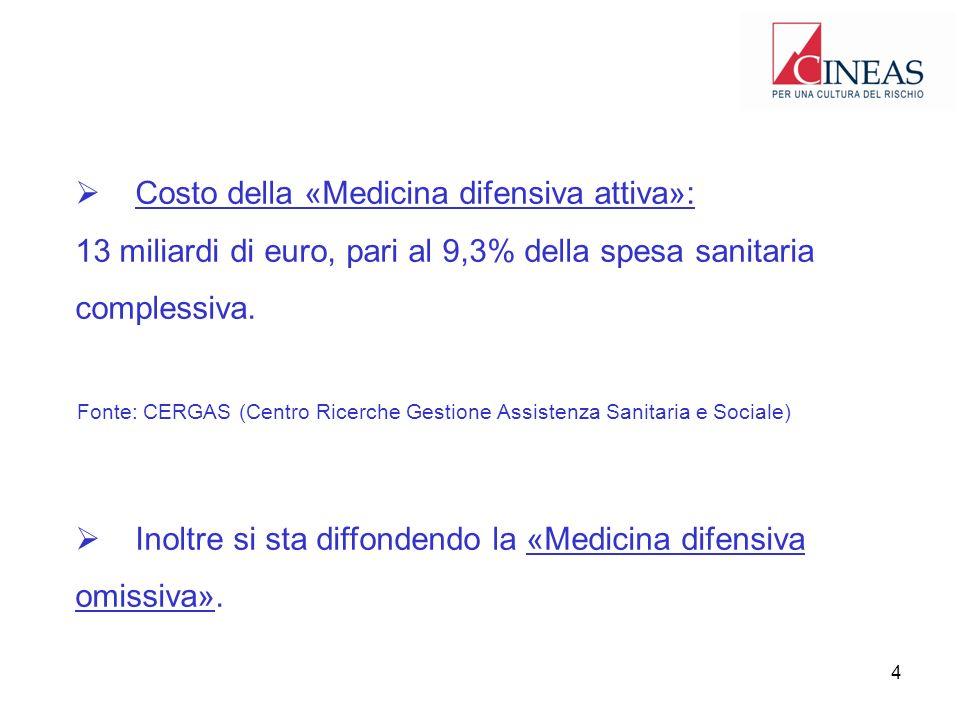 Costo della «Medicina difensiva attiva»: 13 miliardi di euro, pari al 9,3% della spesa sanitaria complessiva. Inoltre si sta diffondendo la «Medicina