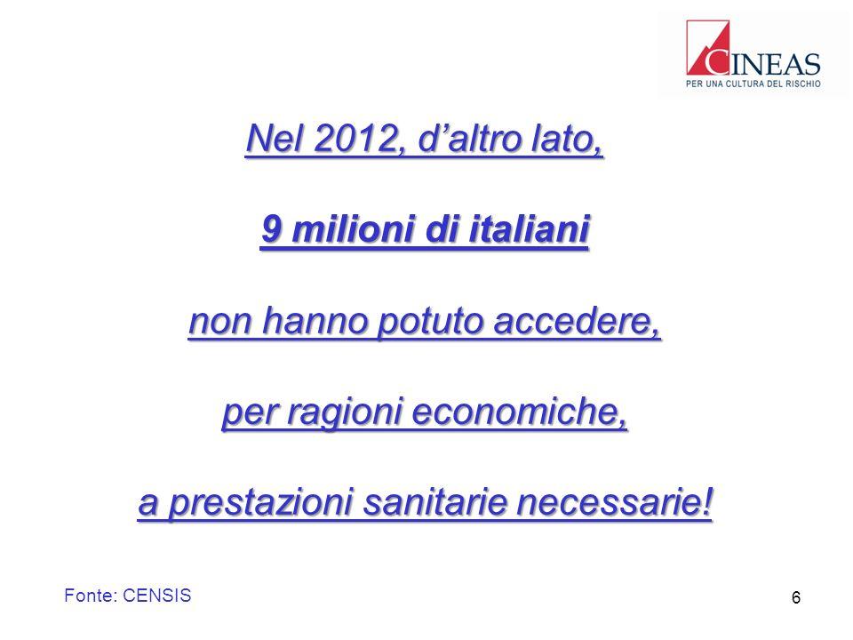 Nel 2012, daltro lato, 9 milioni di italiani non hanno potuto accedere, per ragioni economiche, a prestazioni sanitarie necessarie.