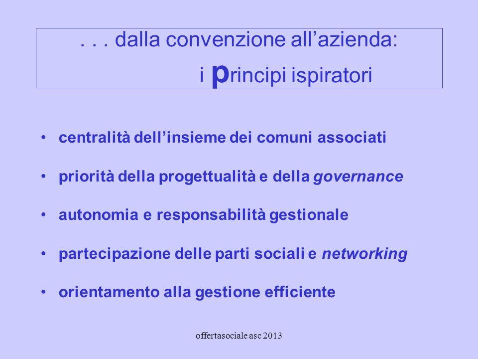 offertasociale asc 2013...