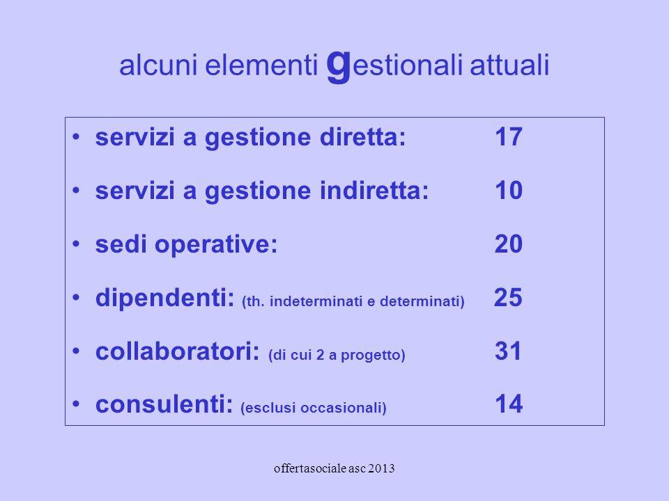 offertasociale asc 2013 alcuni elementi g estionali attuali servizi a gestione diretta: 17 servizi a gestione indiretta: 10 sedi operative: 20 dipendenti: (th.