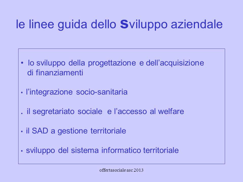 offertasociale asc 2013 le linee guida dello s viluppo aziendale lo sviluppo della progettazione e dellacquisizione di finanziamenti lintegrazione socio-sanitaria.