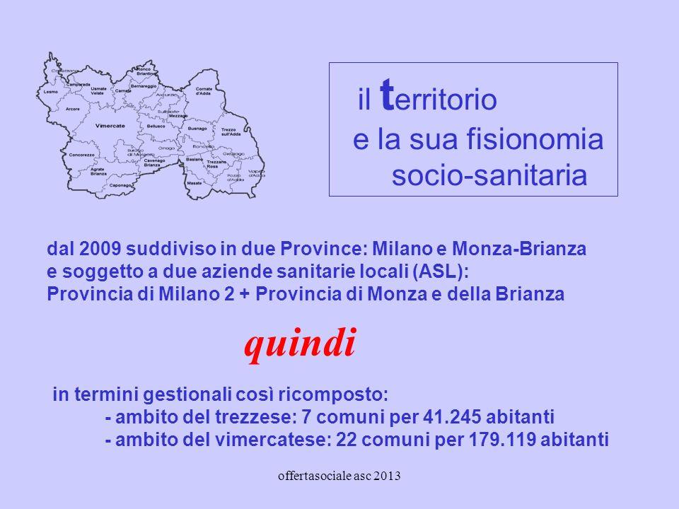 offertasociale asc 2013 il t erritorio e la sua fisionomia socio-sanitaria in termini gestionali così ricomposto: - ambito del trezzese: 7 comuni per 41.245 abitanti - ambito del vimercatese: 22 comuni per 179.119 abitanti dal 2009 suddiviso in due Province: Milano e Monza-Brianza e soggetto a due aziende sanitarie locali (ASL): Provincia di Milano 2 + Provincia di Monza e della Brianza quindi