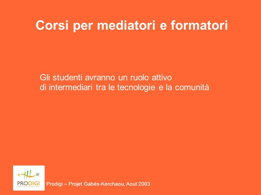 Corsi per mediatori e formatori Prodigi – Projet Gabès-Kerchaou, Aout 2003 Gli studenti avranno un ruolo attivo di intermediari tra le tecnologie e la comunità