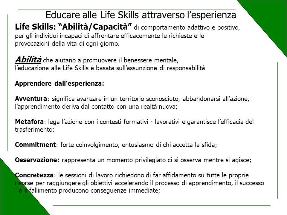 Educare alle Life Skills attraverso lesperienza Life Skills: Abilità/Capacità di comportamento adattivo e positivo, per gli individui incapaci di affrontare efficacemente le richieste e le provocazioni della vita di ogni giorno.
