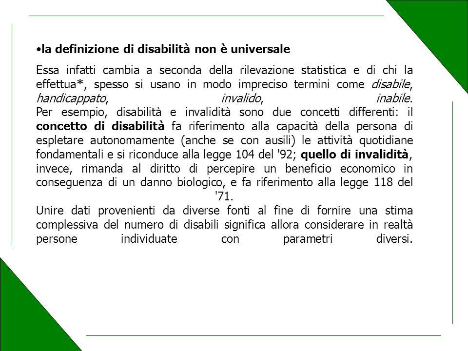 la definizione di disabilità non è universale Essa infatti cambia a seconda della rilevazione statistica e di chi la effettua*, spesso si usano in modo impreciso termini come disabile, handicappato, invalido, inabile.