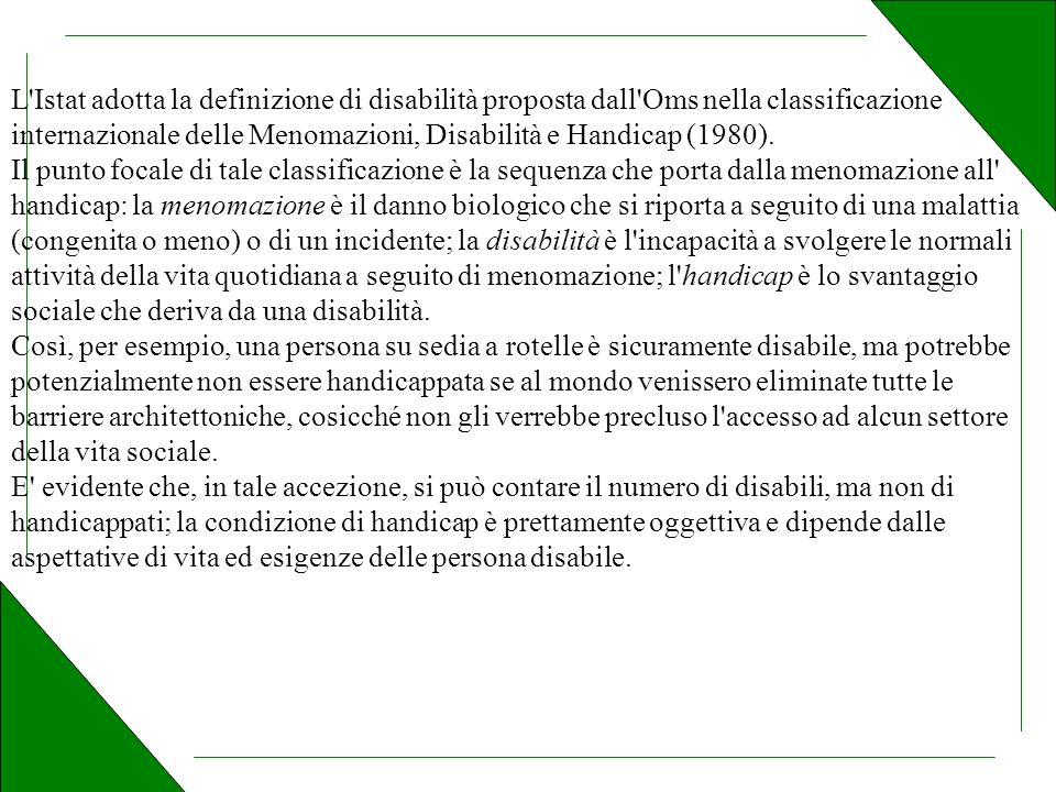 L Istat adotta la definizione di disabilità proposta dall Oms nella classificazione internazionale delle Menomazioni, Disabilità e Handicap (1980).