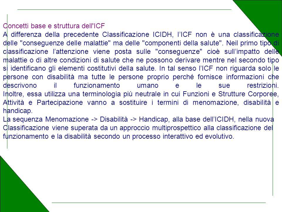 Concetti base e struttura dell ICF A differenza della precedente Classificazione ICIDH, lICF non è una classificazione delle conseguenze delle malattie ma delle componenti della salute .