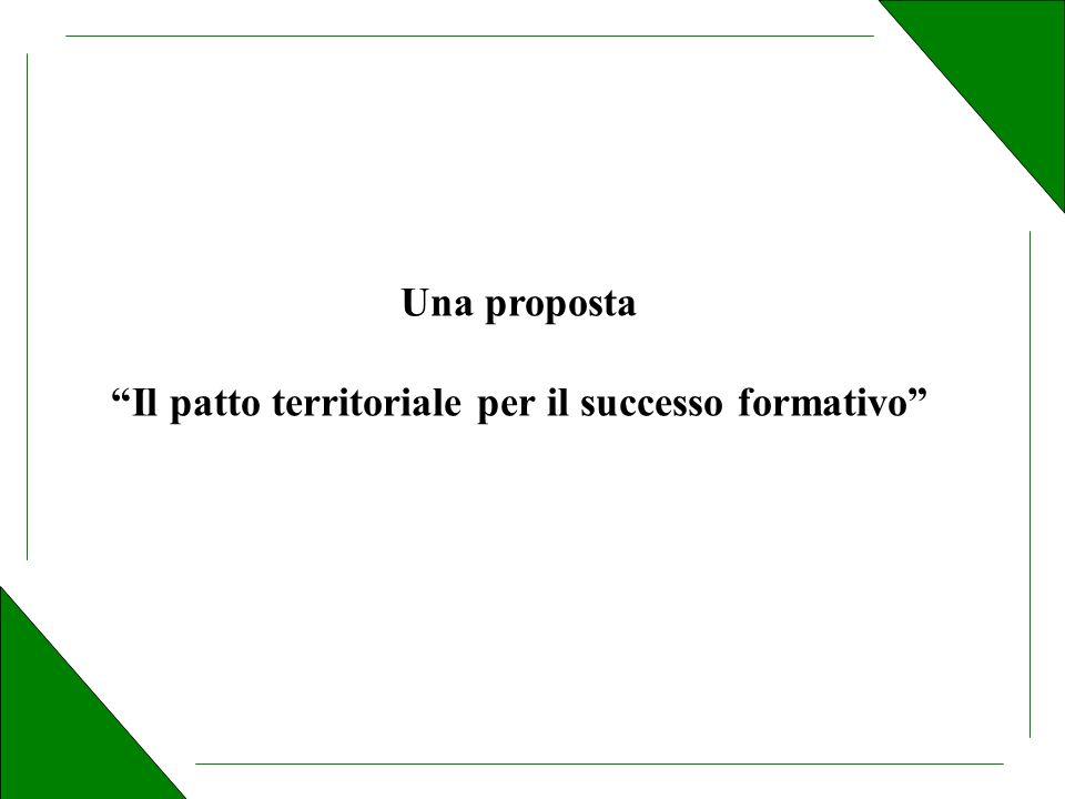 Una proposta Il patto territoriale per il successo formativo