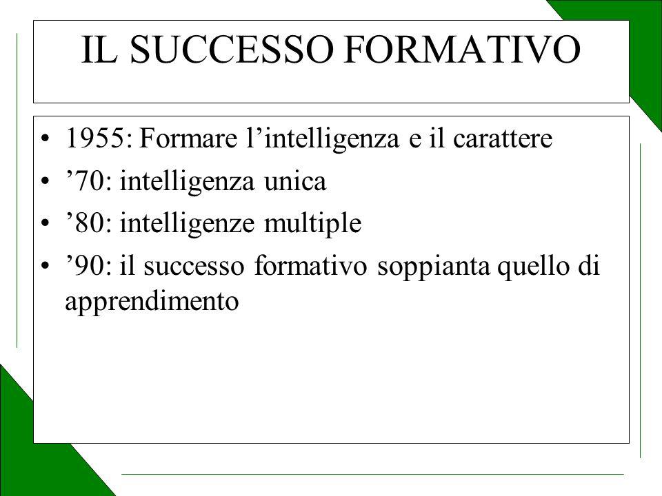 IL SUCCESSO FORMATIVO 1955: Formare lintelligenza e il carattere 70: intelligenza unica 80: intelligenze multiple 90: il successo formativo soppianta quello di apprendimento