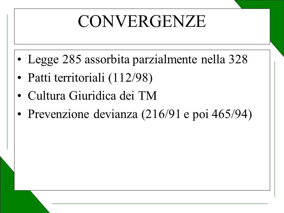 CONVERGENZE Legge 285 assorbita parzialmente nella 328 Patti territoriali (112/98) Cultura Giuridica dei TM Prevenzione devianza (216/91 e poi 465/94)