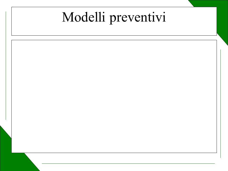 Modelli preventivi