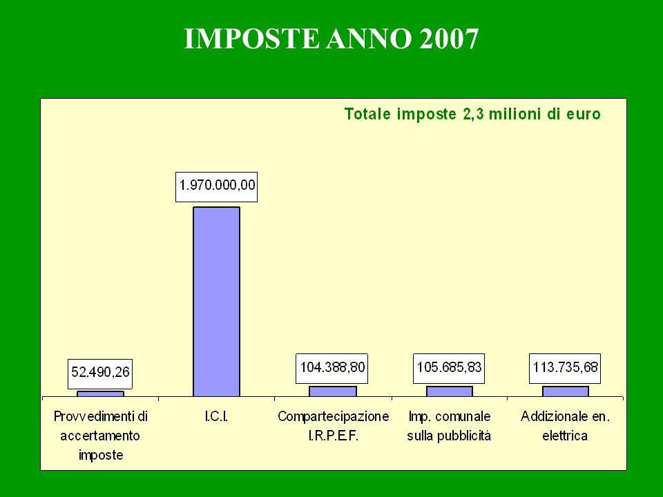 IMPOSTE ANNO 2007