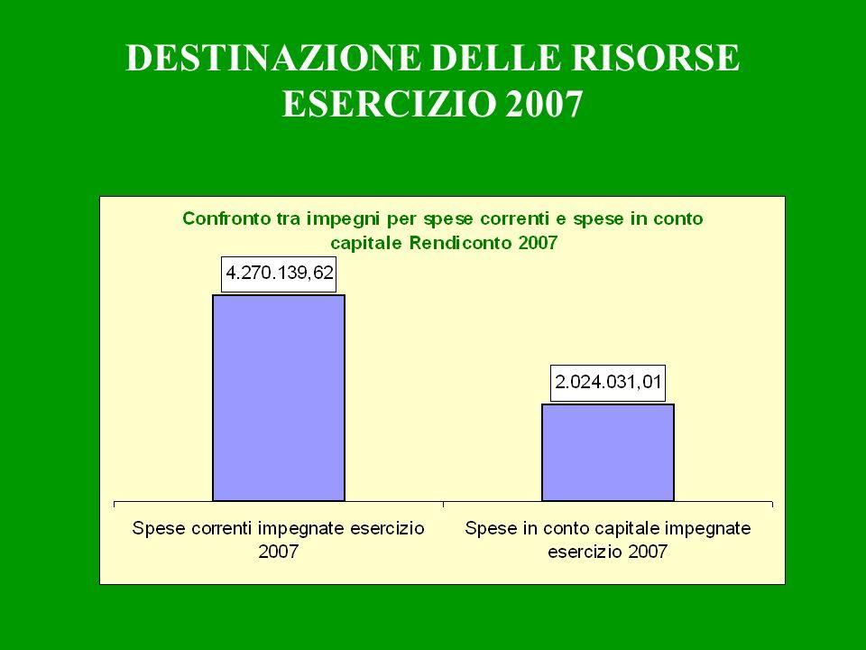 DESTINAZIONE DELLE RISORSE ESERCIZIO 2007