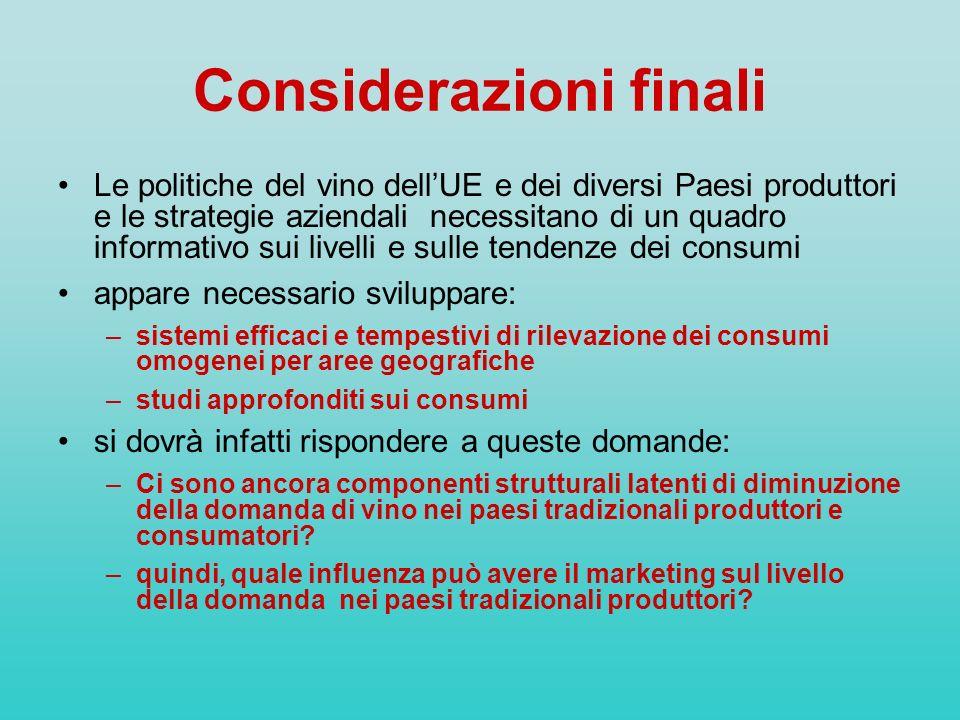 Considerazioni finali Le politiche del vino dellUE e dei diversi Paesi produttori e le strategie aziendali necessitano di un quadro informativo sui li