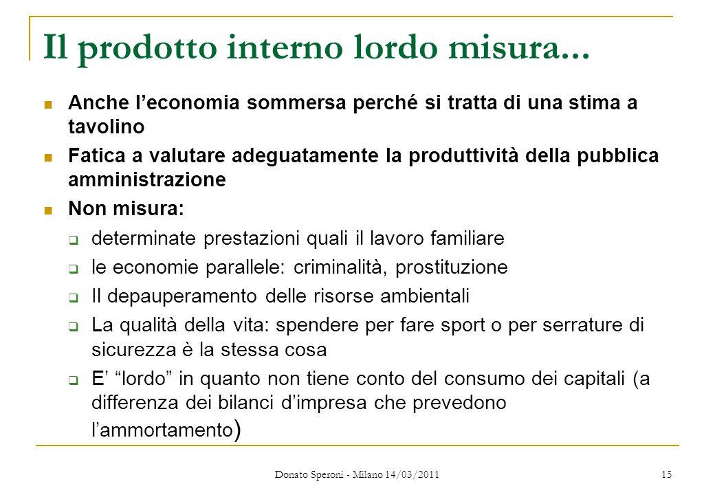 Donato Speroni - Milano 14/03/2011 15 Il prodotto interno lordo misura... Anche leconomia sommersa perché si tratta di una stima a tavolino Fatica a v