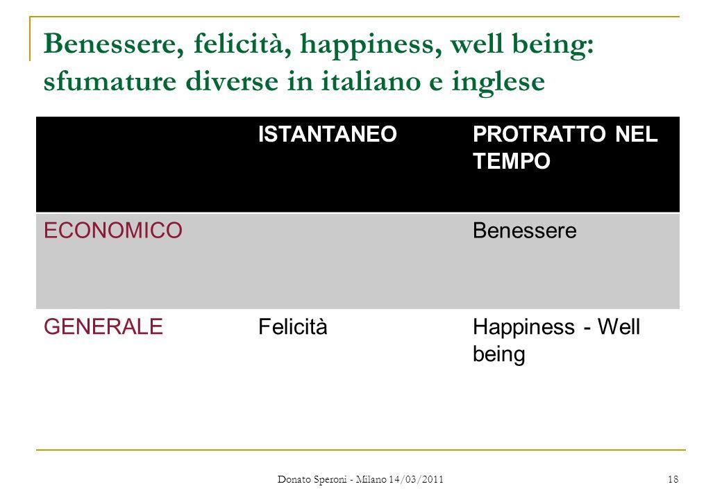 Benessere, felicità, happiness, well being: sfumature diverse in italiano e inglese ISTANTANEOPROTRATTO NEL TEMPO ECONOMICOBenessere GENERALEFelicitàH